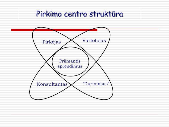 Pirkimo centro