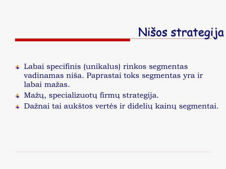 Nišos strategija
