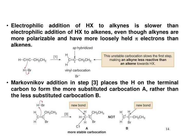 Electrophilic addition of HX to alkynes is slower than electrophilic addition of HX to alkenes, even though alkynes are more polarizable and have more loosely held