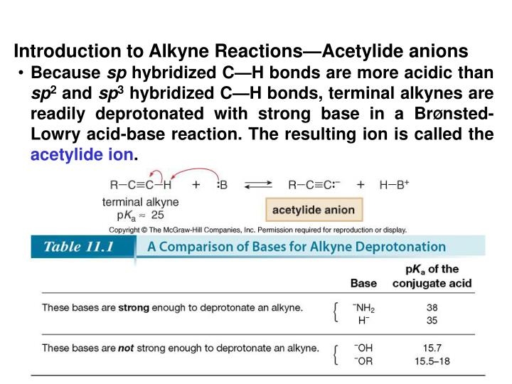 Introduction to Alkyne Reactions—Acetylide anions