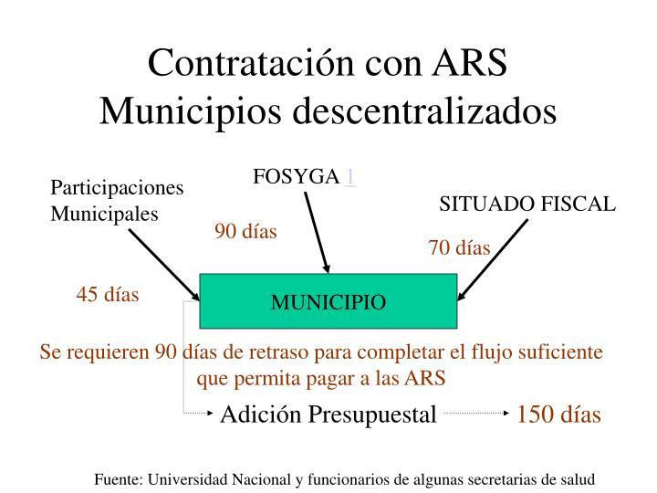 Contratación con ARS
