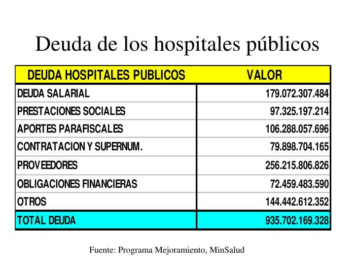 Deuda de los hospitales públicos
