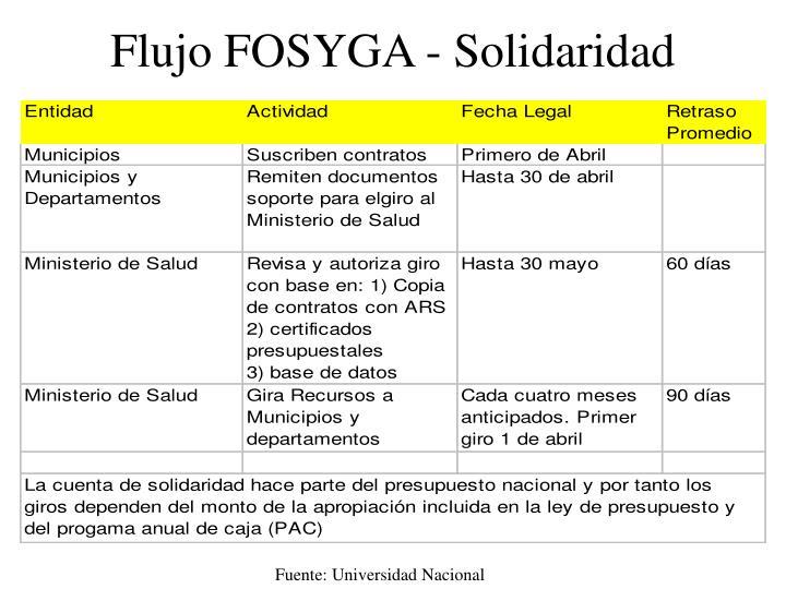 Flujo FOSYGA - Solidaridad