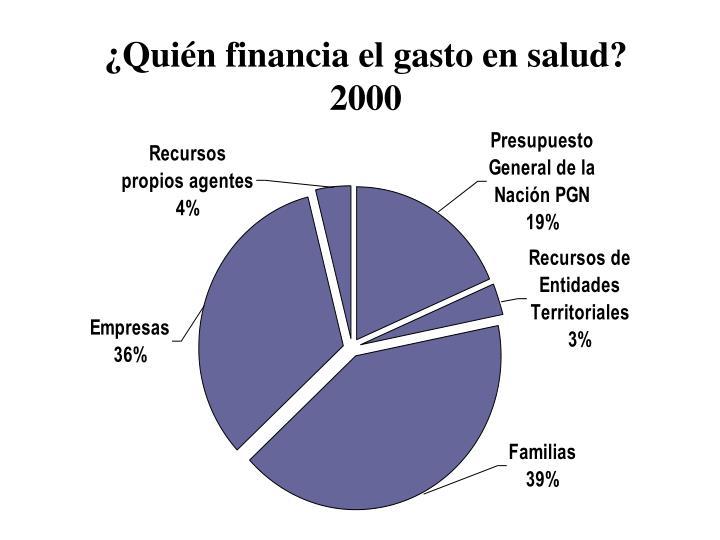 ¿Quién financia el gasto en salud? 2000