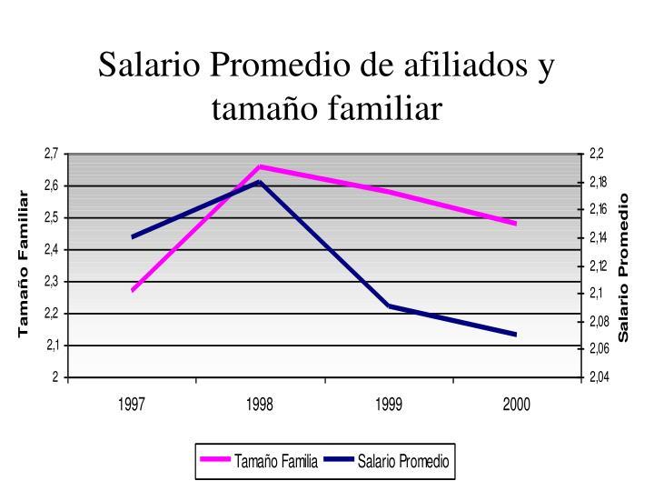 Salario Promedio de afiliados y tamaño familiar