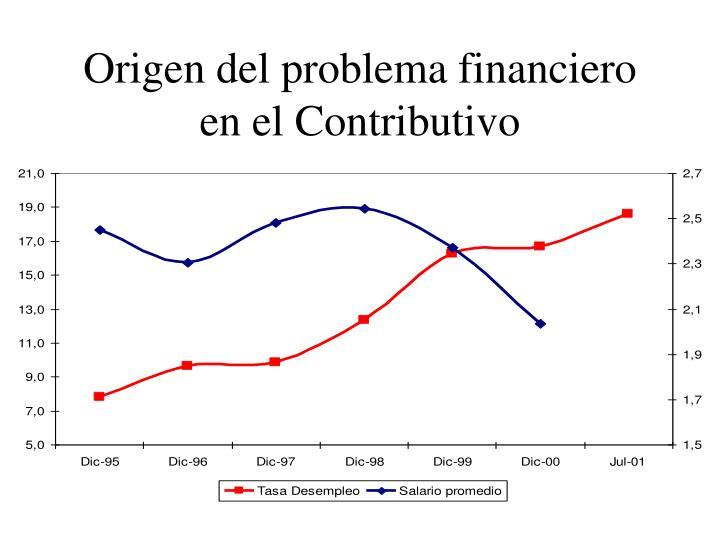 Origen del problema financiero en el Contributivo