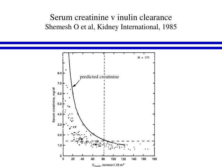 Serum creatinine v inulin clearance