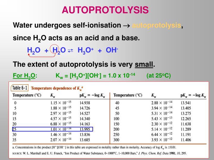 AUTOPROTOLYSIS