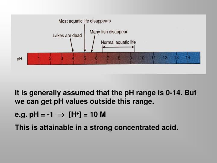 It is generally assumed that the pH range is 0-14. But we can get pH values outside this range.