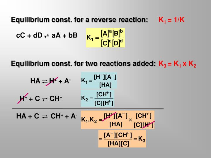 Equilibrium const. for a reverse reaction: