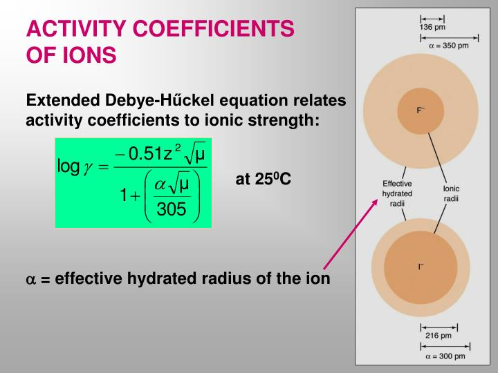 ACTIVITY COEFFICIENTS OF IONS