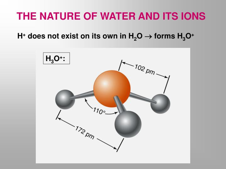 THE NATURE OF WATER AND ITS IONS