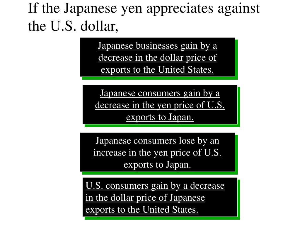 If the Japanese yen appreciates against the U.S. dollar,