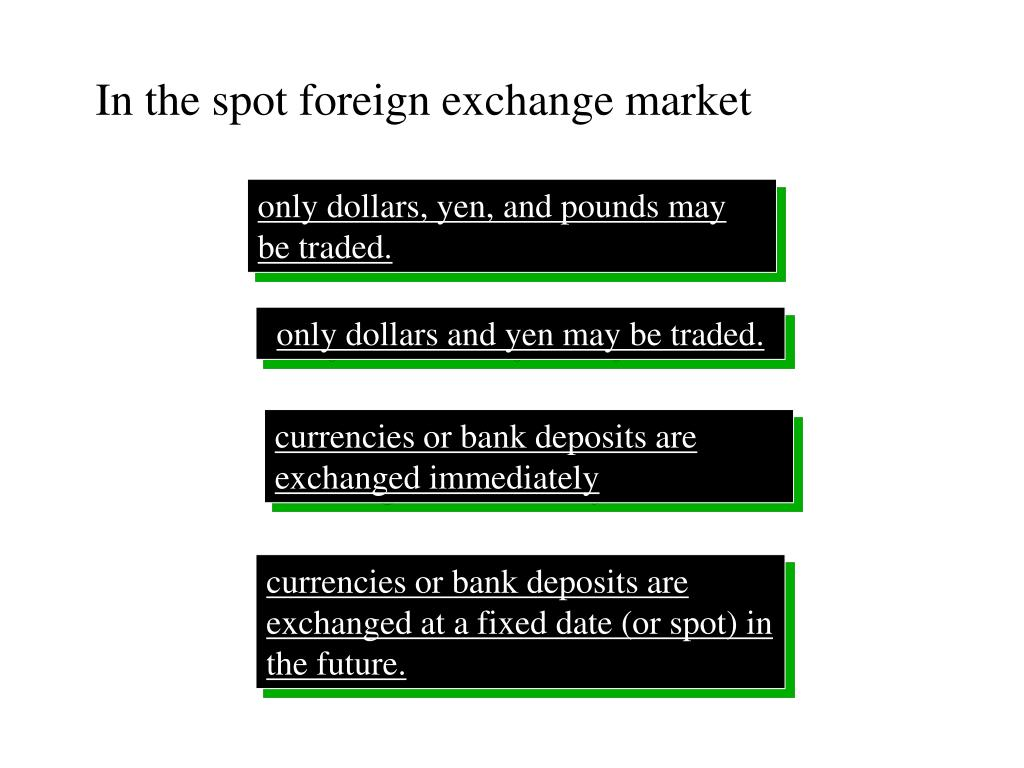 In the spot foreign exchange market