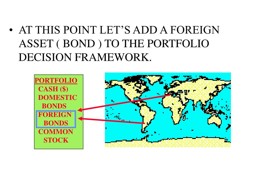 AT THIS POINT LET'S ADD A FOREIGN ASSET ( BOND ) TO THE PORTFOLIO DECISION FRAMEWORK.