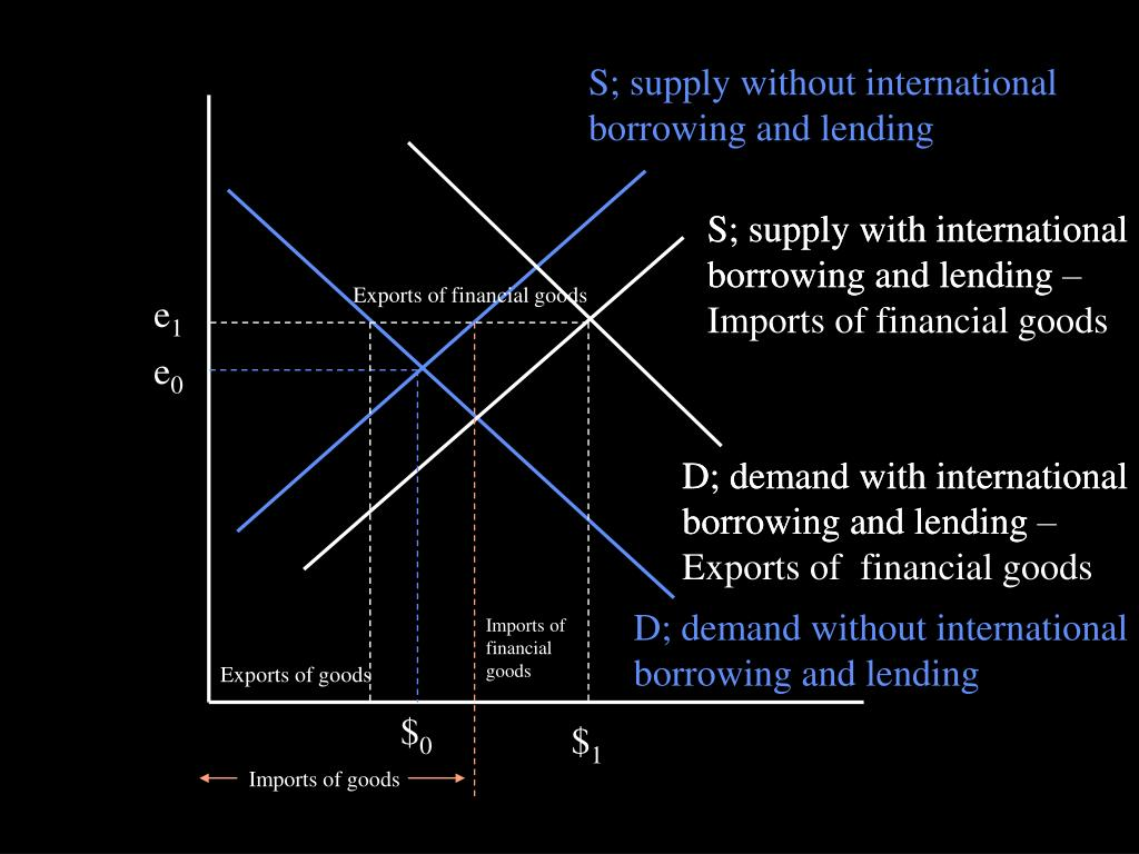 S; supply without international