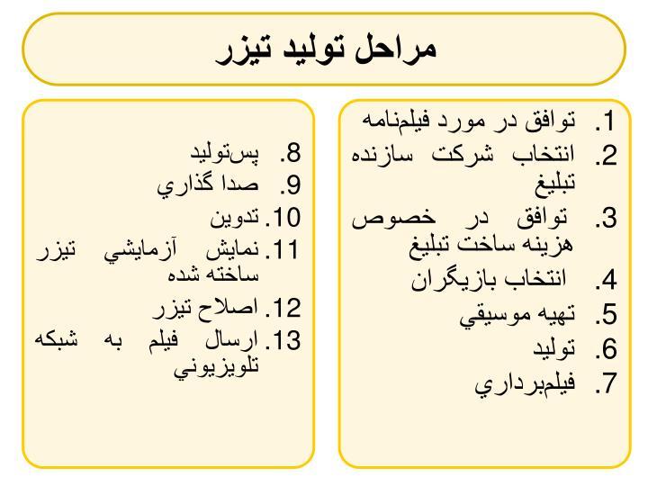 مراحل توليد