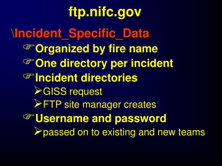 ftp.nifc.gov