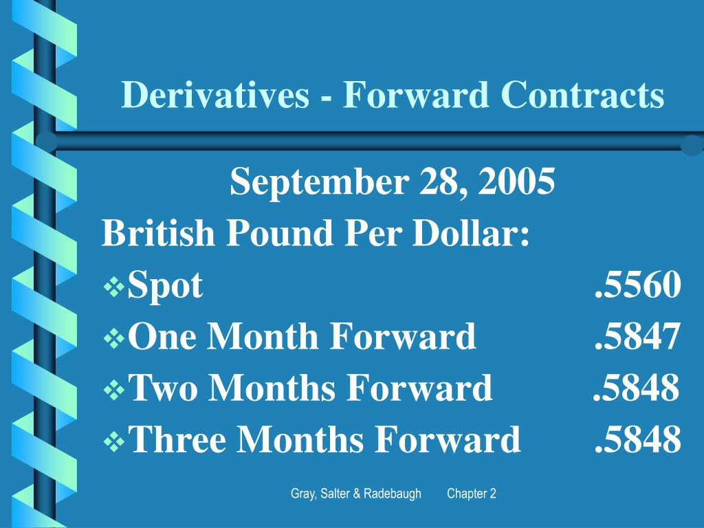 Derivatives - Forward Contracts
