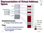 representation of virtual address space