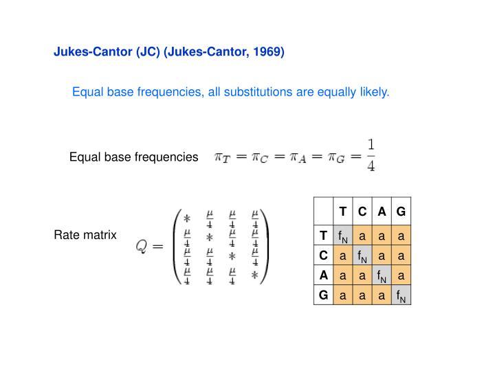 Jukes-Cantor (JC) (Jukes-Cantor, 1969)