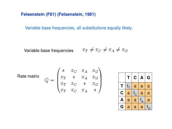 Felsenstein (F81) (Felsenstein, 1981)