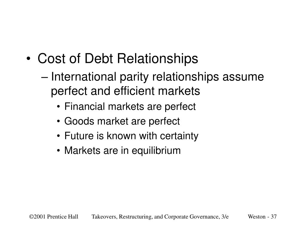 Cost of Debt Relationships