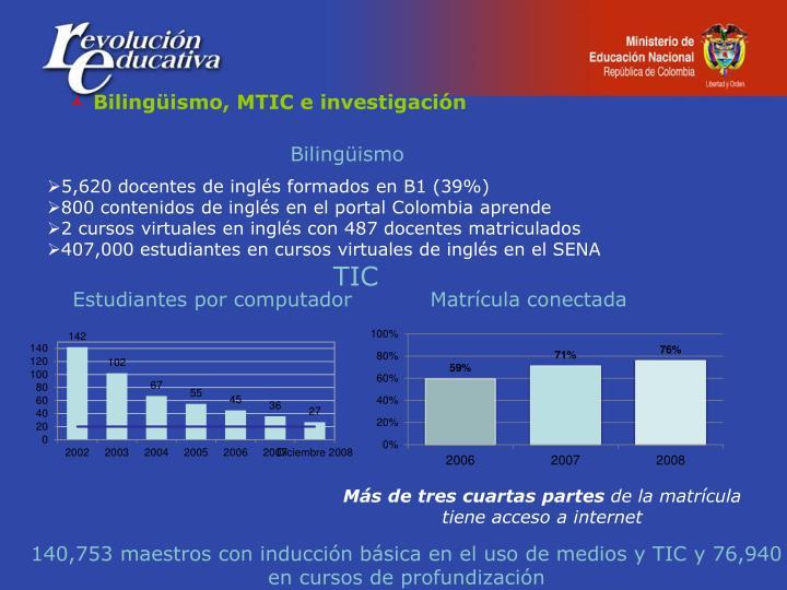 Bilingüismo, MTIC e investigación