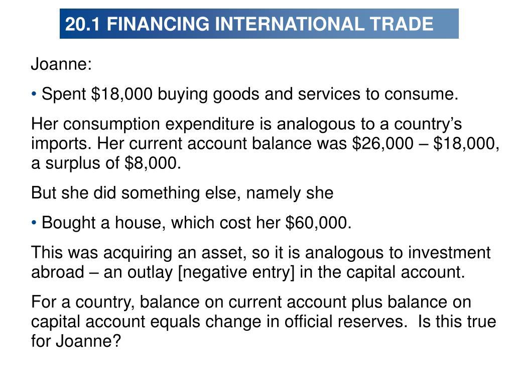 20.1 FINANCING INTERNATIONAL TRADE