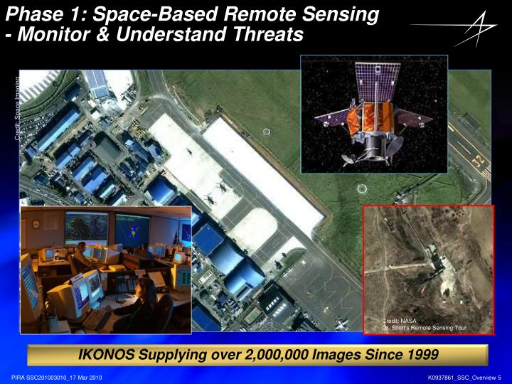 Phase 1: Space-Based Remote Sensing