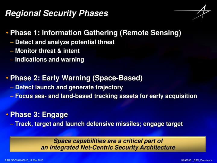 Regional Security Phases