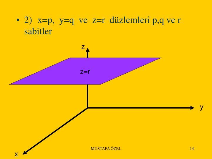 2)x=p,  y=q  ve  z=r  düzlemleri p,q ve r sabitler