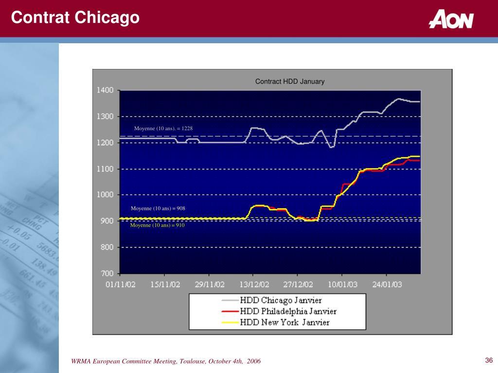 Contrat Chicago