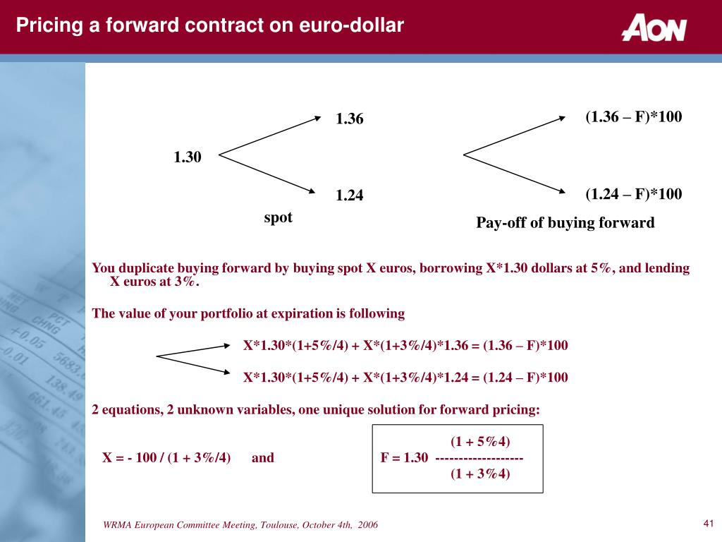 Pricing a forward contract on euro-dollar