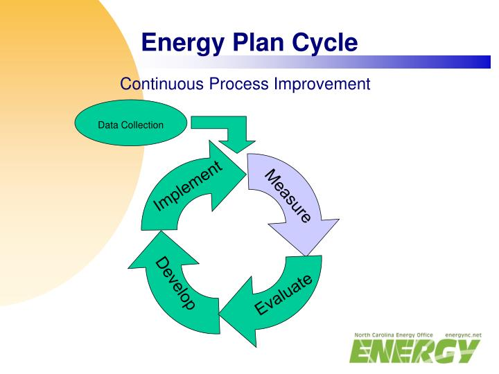 Energy Plan Cycle
