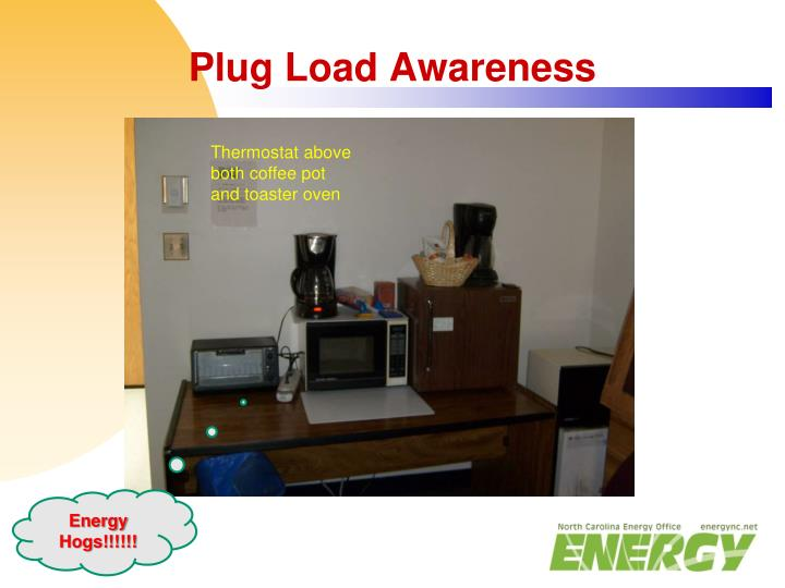 Plug Load Awareness