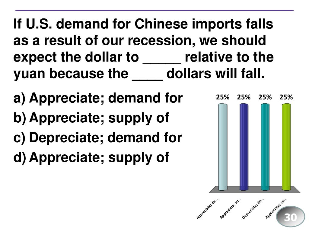 If U.S. demand for Chinese imports falls as a result of our recession, we should expect the dollar to _____ relative to the yuan because the ____ dollars will fall.