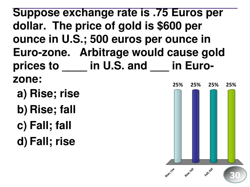 Suppose exchange rate is .75 Euros per dollar.  The price of gold is $600 per ounce in U.S.; 500 euros per ounce in Euro-zone.   Arbitrage would cause gold prices to ____ in U.S. and ___ in Euro-zone:
