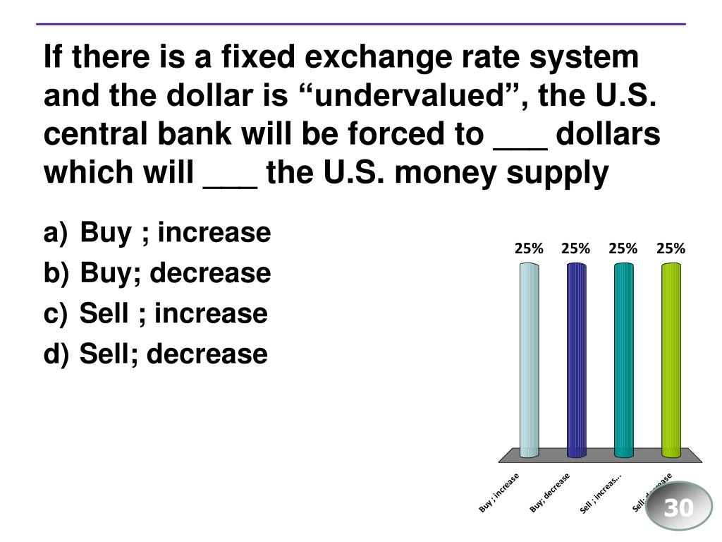 """If there is a fixed exchange rate system and the dollar is """"undervalued"""", the U.S. central bank will be forced to ___ dollars which will ___ the U.S. money supply"""