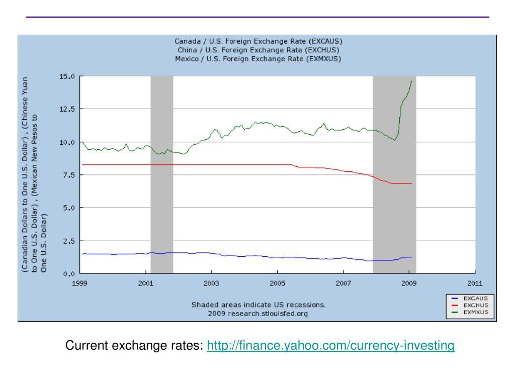 Current exchange rates: