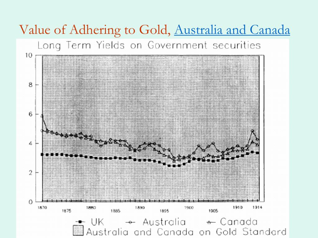 Value of Adhering to Gold,