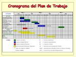 cronograma del plan de trabajo