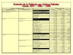 evoluci n de la poblacion por centros poblados censos 1971 1981 19901