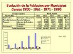 evoluci n de la poblacion por municipios censos 1950 1961 1971 1990