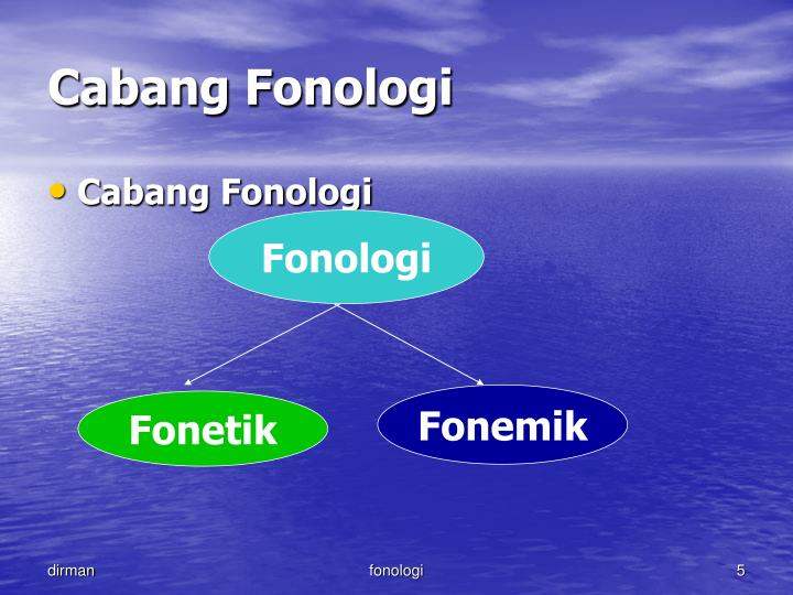 Cabang Fonologi
