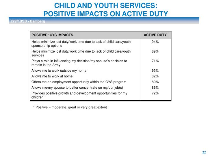 CHILD AND YOUTH SERVICES: