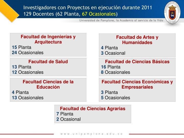 Investigadores con Proyectos en ejecución durante 2011