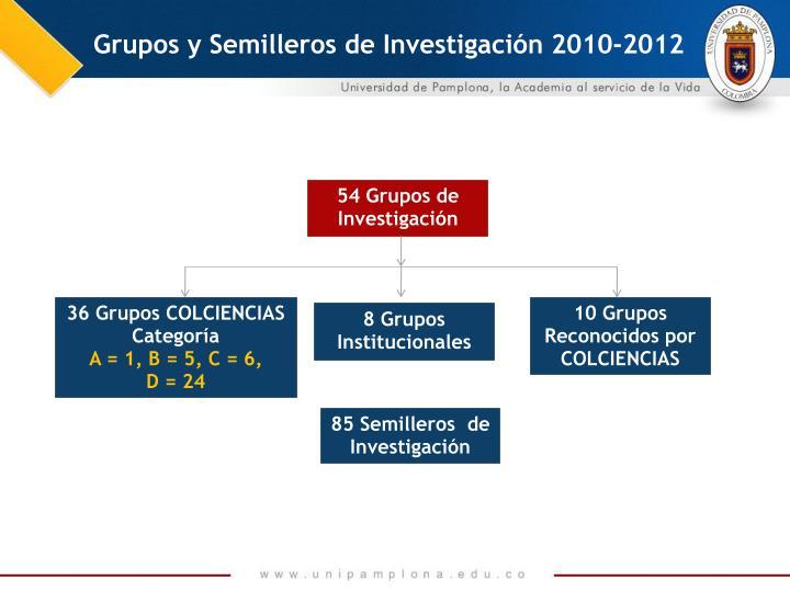 Grupos y Semilleros de Investigación 2010-2012