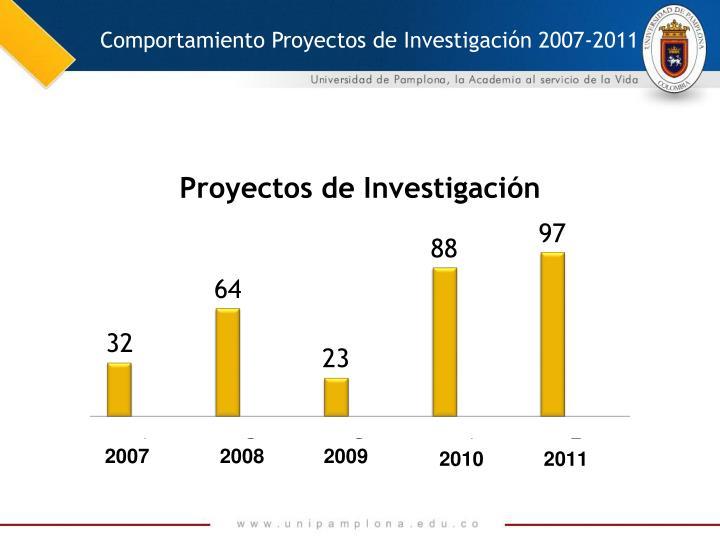 Comportamiento Proyectos de Investigación 2007-2011
