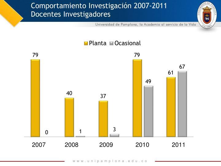Comportamiento Investigación 2007-2011